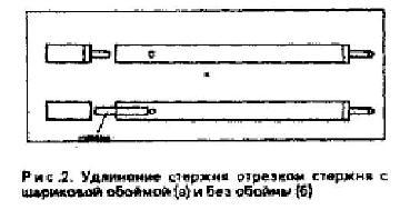 Удлинение стержня шариковой ручки
