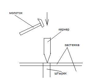 Схема ремонта застежки