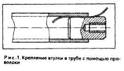 Крепление втулки в трубе