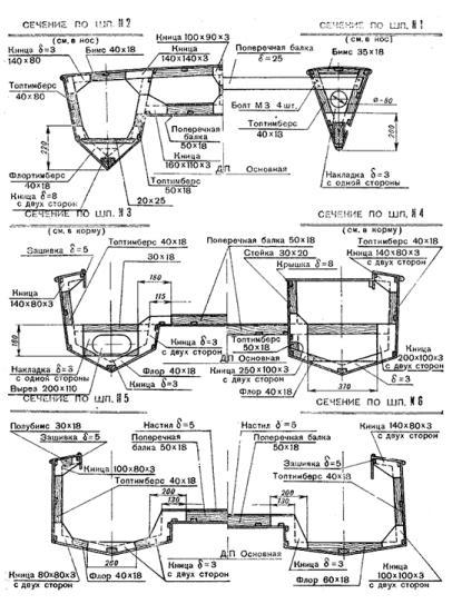 Как построить катамаран