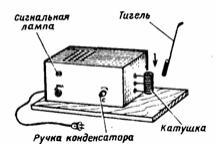 Установка для сплавки металлов