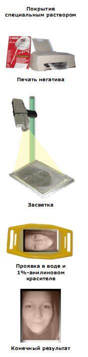 Полутоновые изображения на металлических поверхностях