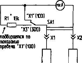 Индикатор биоэнергии человека